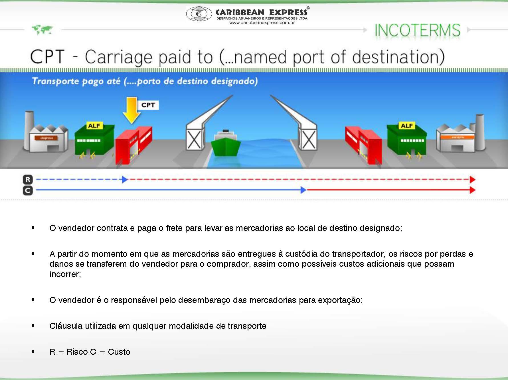 A relação dos produtos e prazos para esta modalidade de exportação, consignação, são encontradas nas Normas Administrativas na Exportação, PORTARIA SECEX 23 DE 14/07/2011, com suas respectivas alterações.